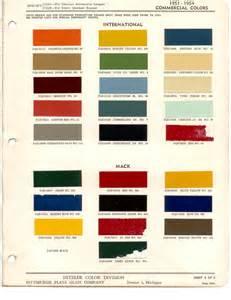 ppg harley paint codes autos weblog