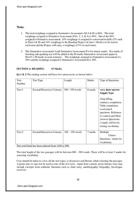 9th Sa2 Cbse Sle Paper Second Term Sle Paper Class 9