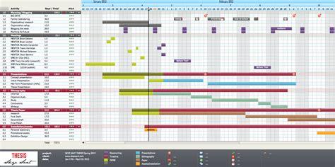 Best Resume Editing by Phd Thesis Dissertation Gantt Chart