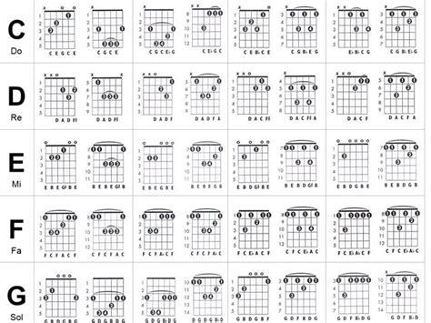 como tocar mi corazn encantado con acordes como construir acordes acordes de triada y acordes con s 233 ptima