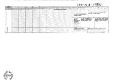 diseo curricular nacional de educacion primaria 2015 modificaci 243 n del dise 241 o curricular nacional de la