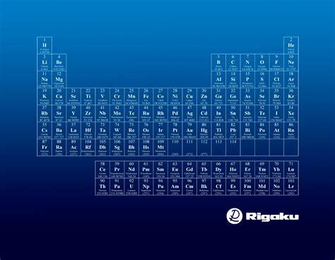 photograf periodic table wallpaper