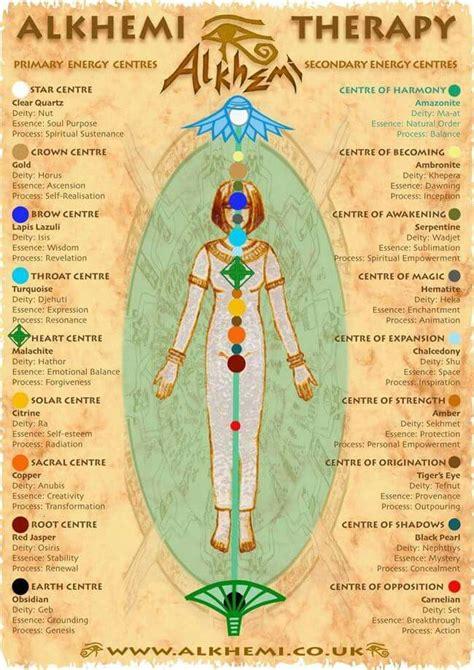 ancient egypt energy healing spirituality