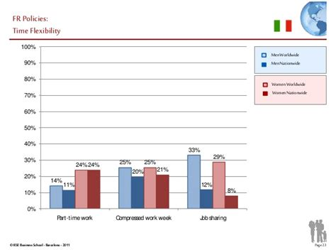 Iese Mba Average Salary by Ifrei Italy 2011