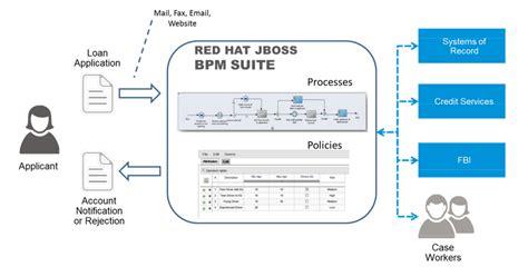 jboss workflow development guide hat customer portal
