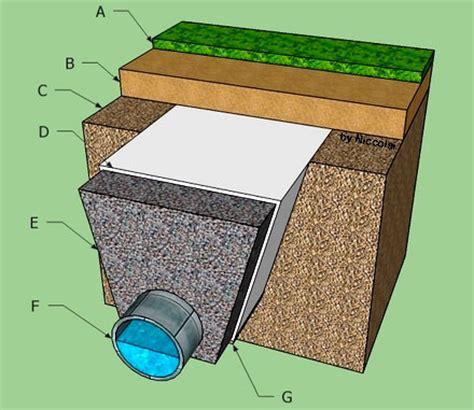 ghiaia drenante applicazioni ecofibre italian non woven geotextiles