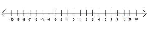 printable number line negative numbers math number line printable