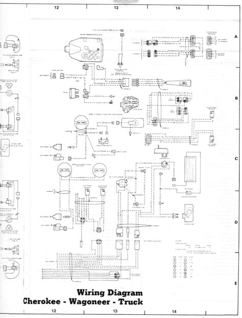 83 jeep cj7 wiper switch wiring diagram jeep cj7 steering column parts diagram wiring diagram