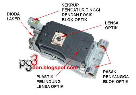 Ps2 Pakai Hardisk cara memperbaiki optik ps2 yang rusak atau lemah