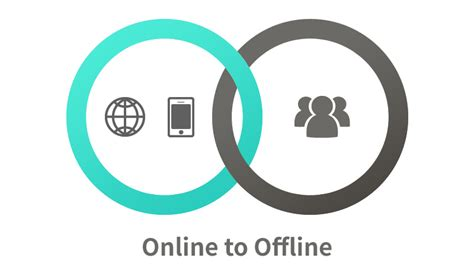 O2o by 주 Gdskorea O2o 마케팅 기획 및 구축
