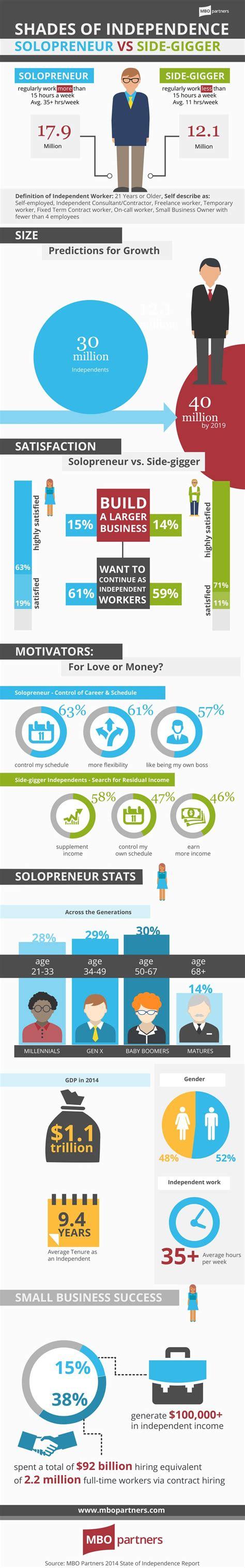 Buku Entrepreneurship Intelligence Vn 649 best entrepreneurs entrepreneurship leadership images on entrepreneurship