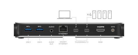 home gigabit network design thunderbolt 2 express dock