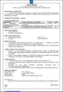 mcse resume samples