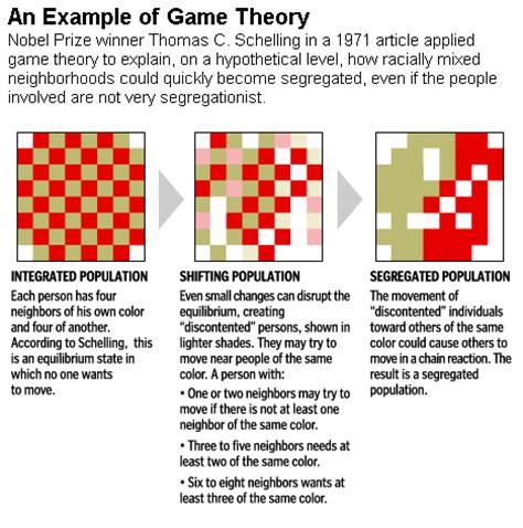 Mba Theory by Theory Mba