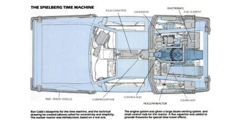 delorean time machine blueprints here are the schematics for back to the future s delorean