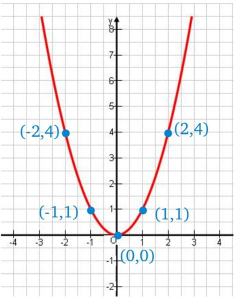 imagenes funciones matematicas gr 225 fica de una funci 243 n mati una profesora muy particular