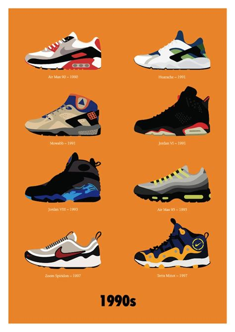 Design Baju Nike designer creates posters featuring iconic nike footwear from the 1970s 2000s designtaxi