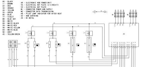Whirlpool Waschmaschine Reparatur 2822 whirlpool waschmaschine reparatur bauknecht waschmaschine
