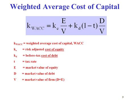 what is the cost of international cost of capital ppt
