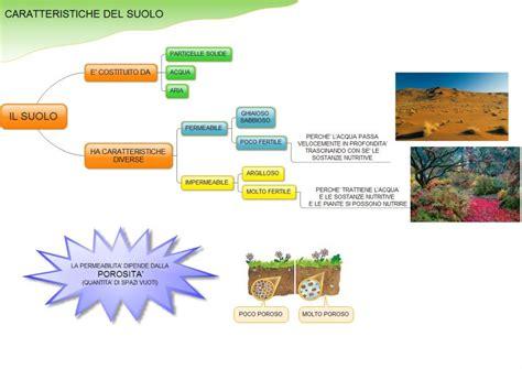struttura interna della terra zanichelli mappe scienze della terra mappe rocce e suoli libro di