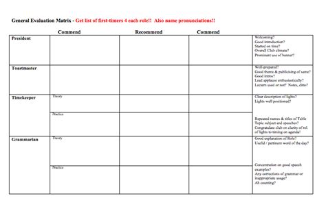 forms and templates toastmasters for texas central andy o sullivan general evaluation form central london