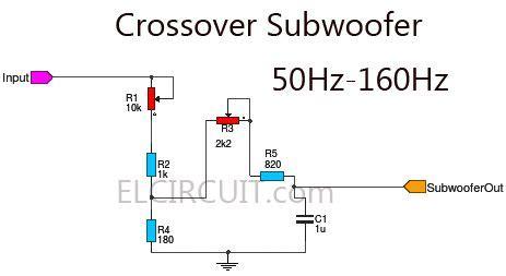 subwoofer crossover filter circuit    hifi