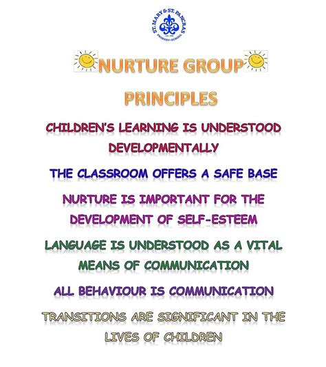 nurture group st mary amp st pancras primary