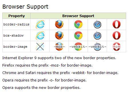 Fungsi Domain Dan Contohnya