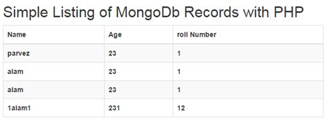 tutorial nosql php mongodb part 3 simple todo list with php and mongodb