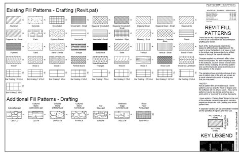 Auto Cad Floor Plan by Revit Pattern Pat Source File Therevitkid Com