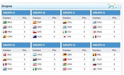 copa mundial 2018 horarios horarios y partidos copa mundial 2014 deportes taringa