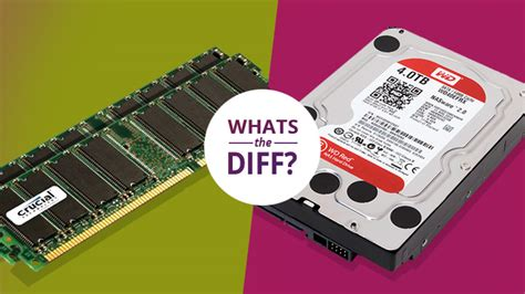 difference between ram and drive difference between serial and random access memory track