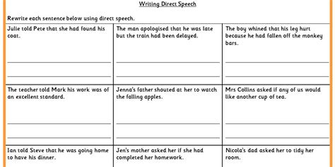 Essay Direct Speech by 100 Punctuation Worksheets Reception Writing Ks1 Spag Test Practice