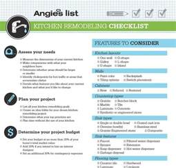 Kitchen Design Checklist Kitchen Remodeling Checklist Kitchen Ideas