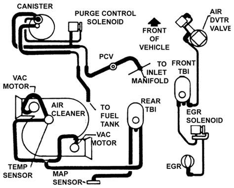 electronic throttle control 1956 chevrolet corvette transmission control corvette crossfire engine