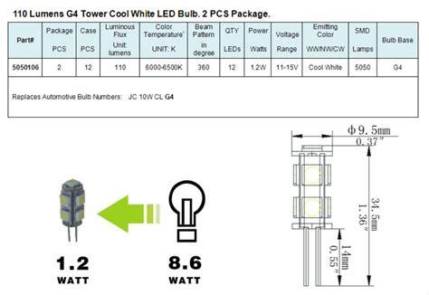 green longlife 5050106 g4 tower back pin led light bulb