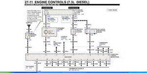 7 3 powerstroke engine wiring harness get free image about wiring diagram
