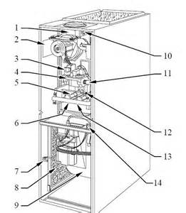 bryant furnace plus 80 parts diagram