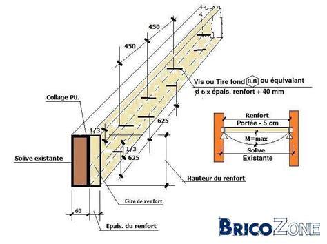 Reparer Une Poutre Vermoulue by Renforcer Solives Par Poutre Ou Poutrelle Perpendiculaire