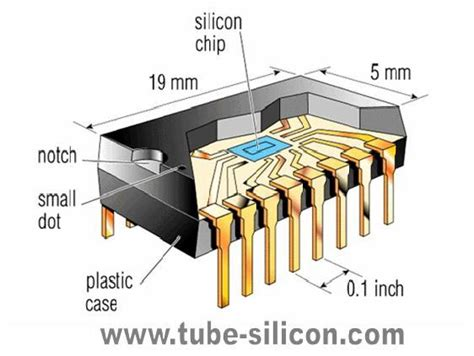pengertian ic integrated circuit integrated circuits adalah 28 images hardi santosa 187