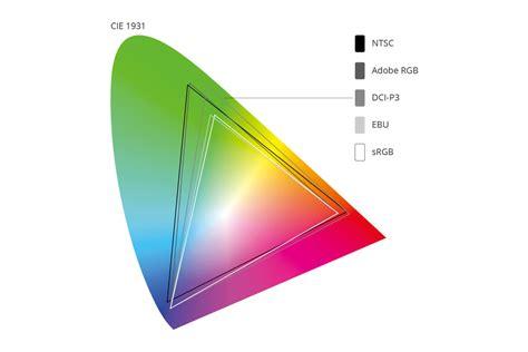 color gamut color gamut what is color gamut