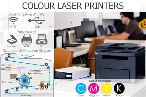 colour laser printers reviews     uk