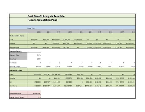 40 cost benefit analysis templates exles template lab