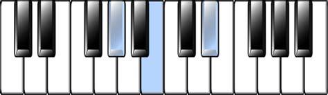 G-sharp Minor Chord G Sharp Minor Chord Piano