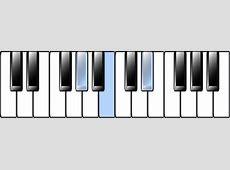 G-sharp Minor Chord G Sharp Minor Piano Chord