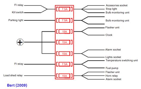 power clean diagram power clean wiring diagram wiring diagram