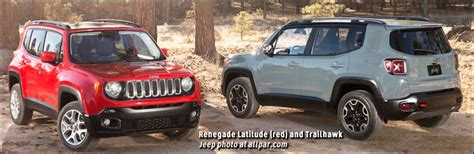 2015 mini jeep 2015 2017 jeep renegade the mini jeep