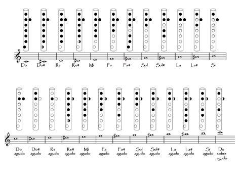 la flauta dulce notas para la flauta dulce profe de m 250 sica