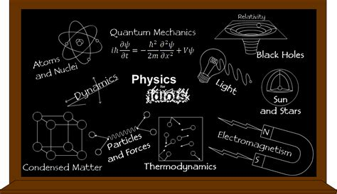 Light Home by Physics For Idiots A Site To Help Make Science Simpler