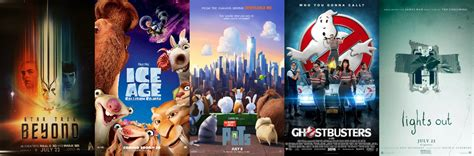 summer movie box office predictions 2016 your complete weekend box office tracking predictions
